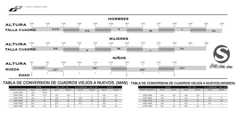 Tabla de conversion Ghost